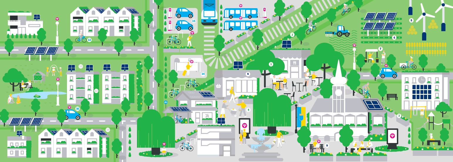 Smart Villages – the village of the future
