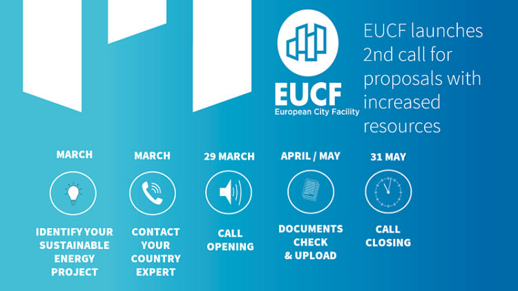EUCF Announces its 2nd call for Proposals with Increased Resources!