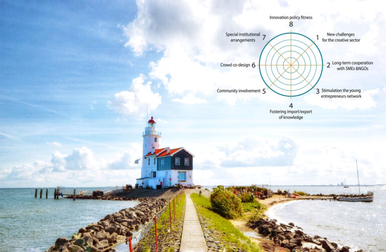 The TIPPING Approach – Guiding innovation governance on islands towards a more sustainable future
